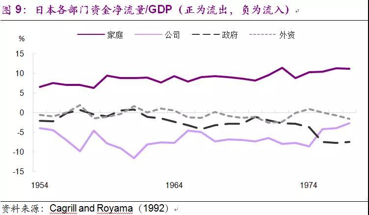 新加坡人均月收入多少_新加坡收入证明模板