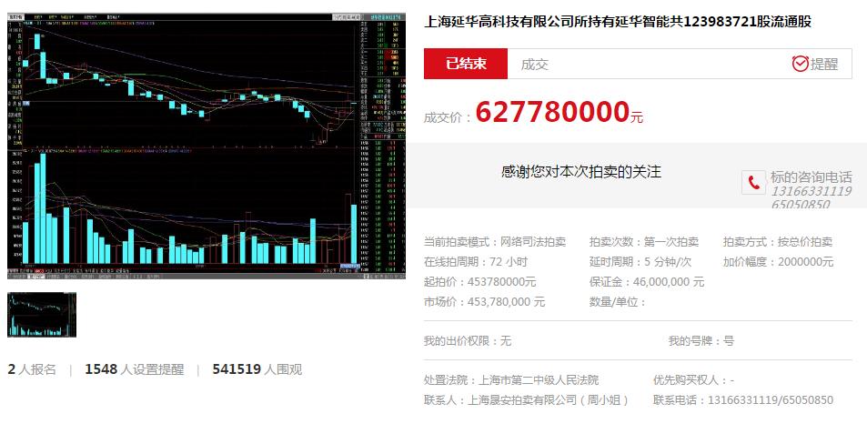 【原创】延华智能17.14%股权拍卖落锤 成交价较起拍价溢价近4成