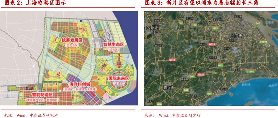 上海有几家万达_上海自贸新片区落地提速 北上资金提前流入这几家上海本地公司